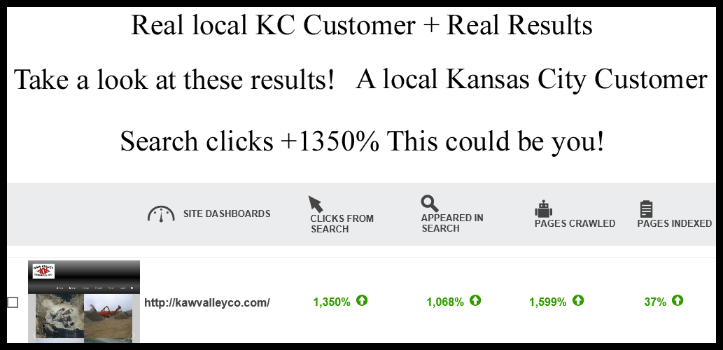 Kansas City SEO Expert
