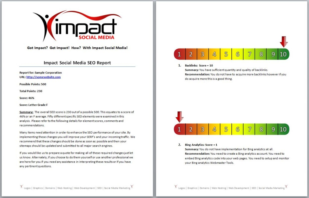 Image of Impact SEO analysis that is 30+ pages in length and covers 50 different SEO elements