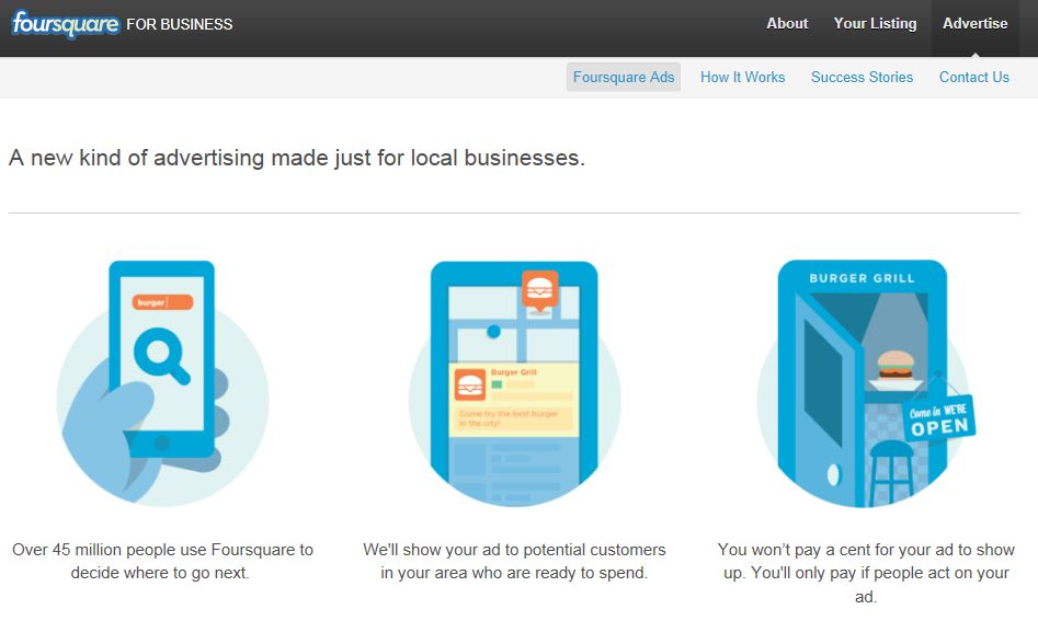 Business Advertising Opportunities At Foursquare