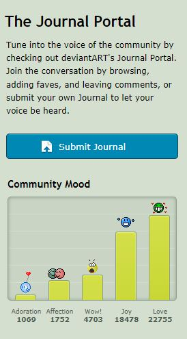 Deviantart Journal Portal