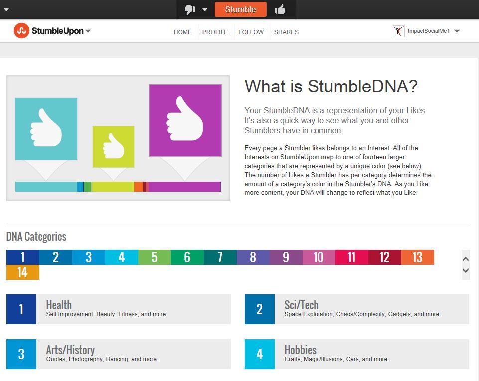 StumbleUpon DNA