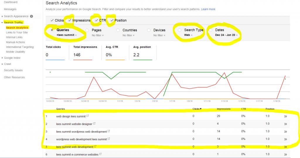Keyword Performance Monitoring In Google Webmaster Tools
