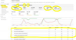 Keyword Performance Monitoring In Google Webmaster Tools